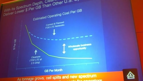 Clearwire's spectrum depth will let it lower cost per bit greater than its rivals, its CTO has claimed