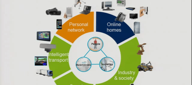 Connected devices is a central theme for Ericsson