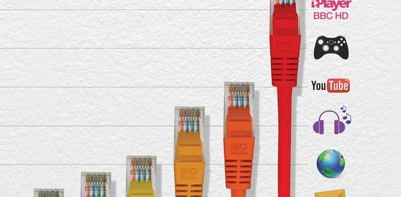 Many UK users are not getting the broadband speeds they are paying for