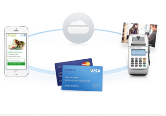CardSpring specialises in payment APIs