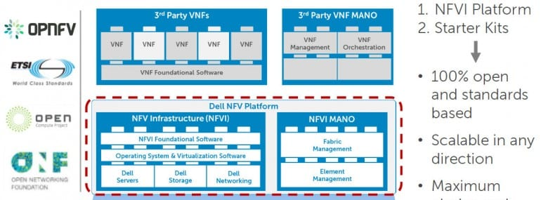 Dell is offering the NFV infrastucture and orchestration layers