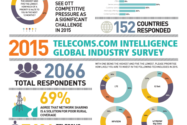 IndustrySurveyReport_2015OF