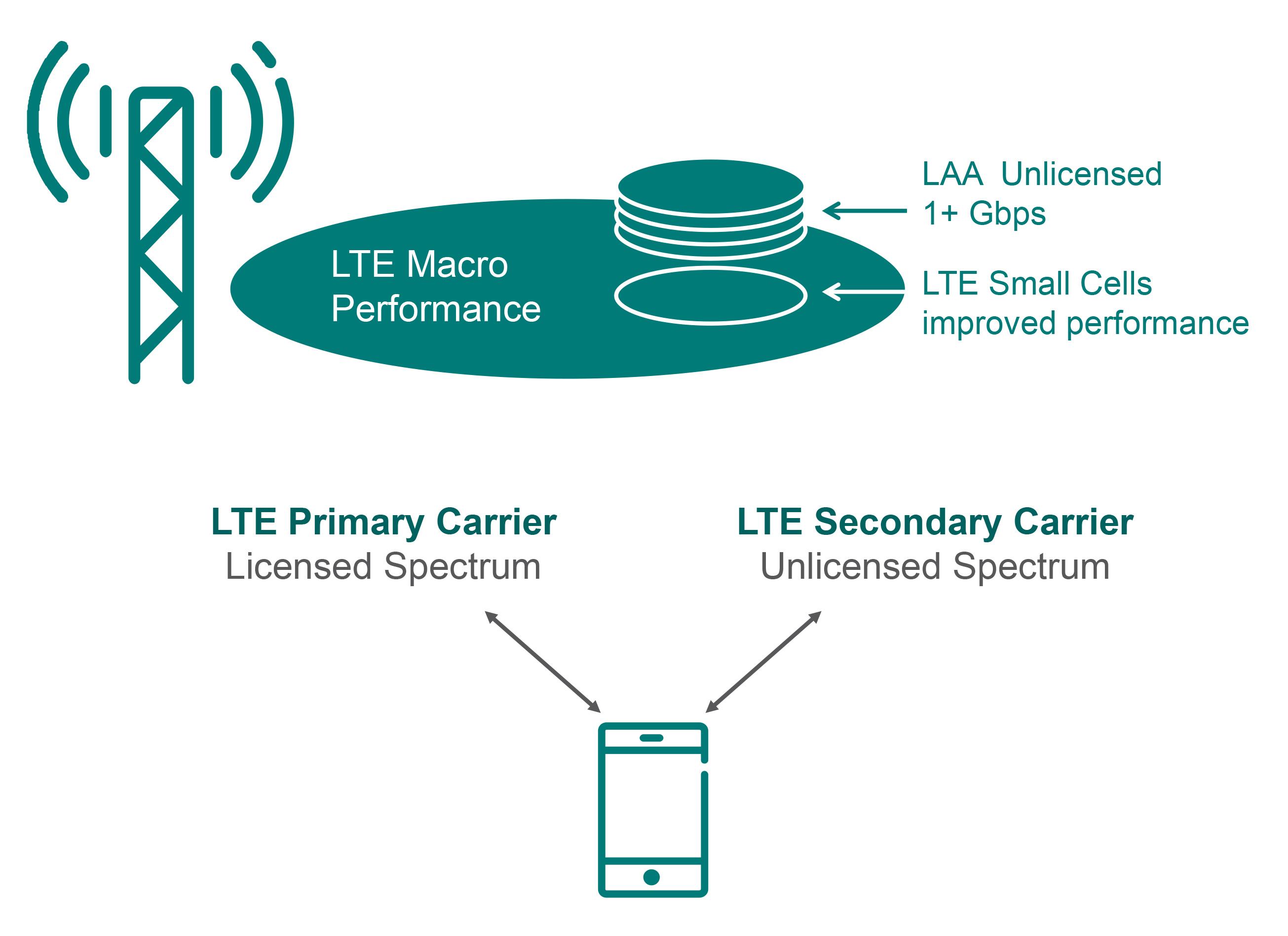 TelecomCareers - #1 Global Telecom & Wireless Job Board