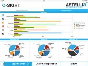 Astellia Nova Customer Analytics screen