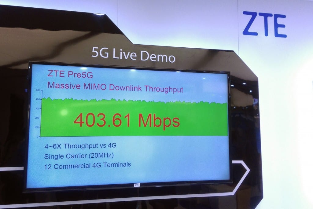 ZTE 5G demo mwc 15
