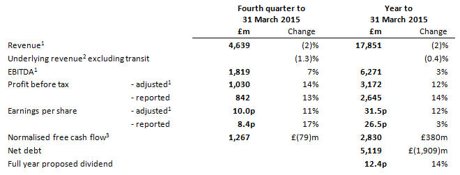 BT Q1 2015 summary