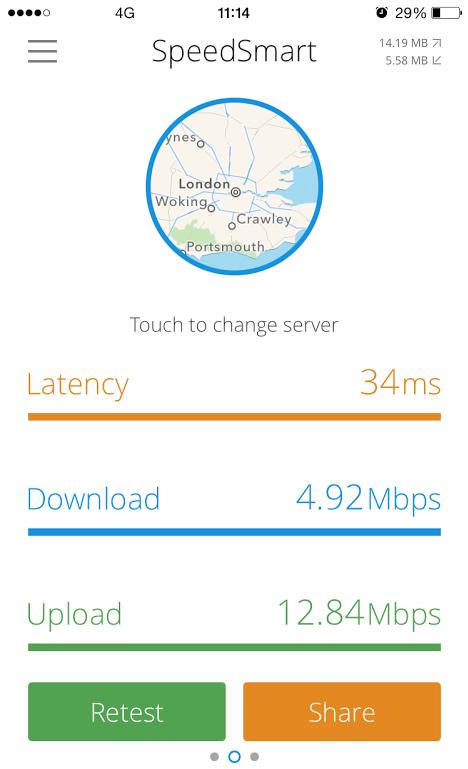 4G LTE speeds