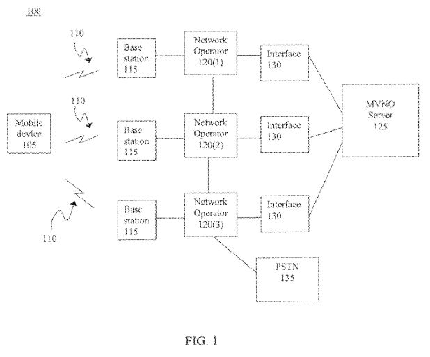 Apple MVNO patent fig 1