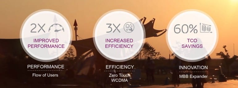 Ericsson MWC 2016 slide