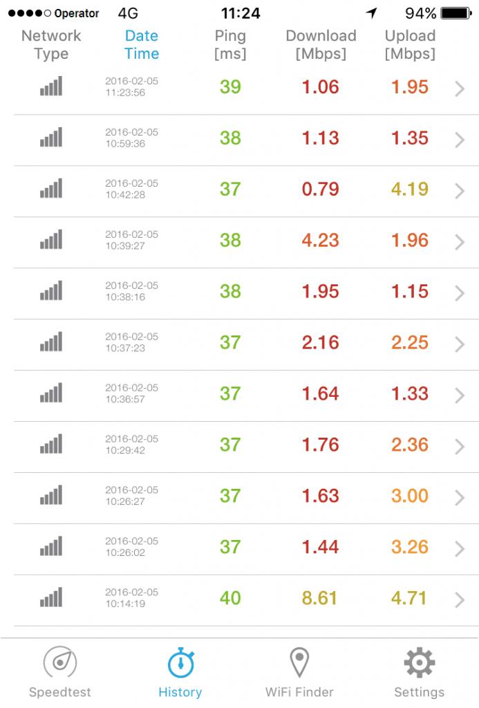 LTE performance screengrab