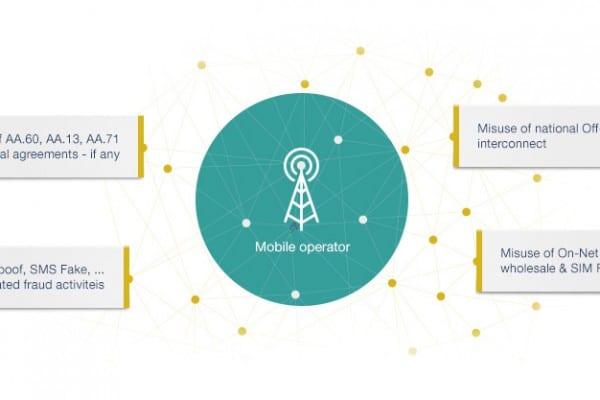network-threats-A2P