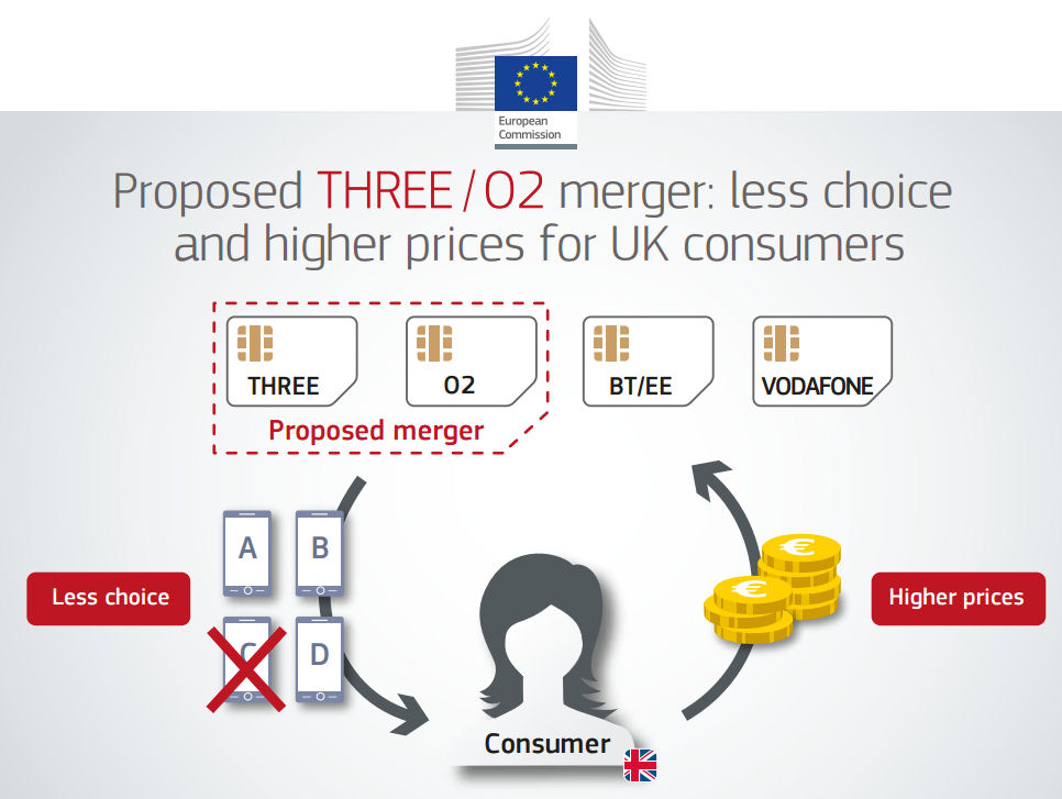 EC three o2 graphic 1