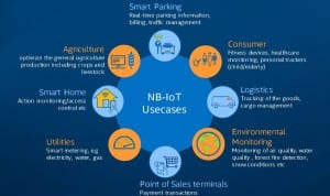 Nb Iot Setting The Pace In The Race To 5g Telecoms Com