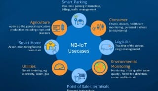 NB IoT use cases