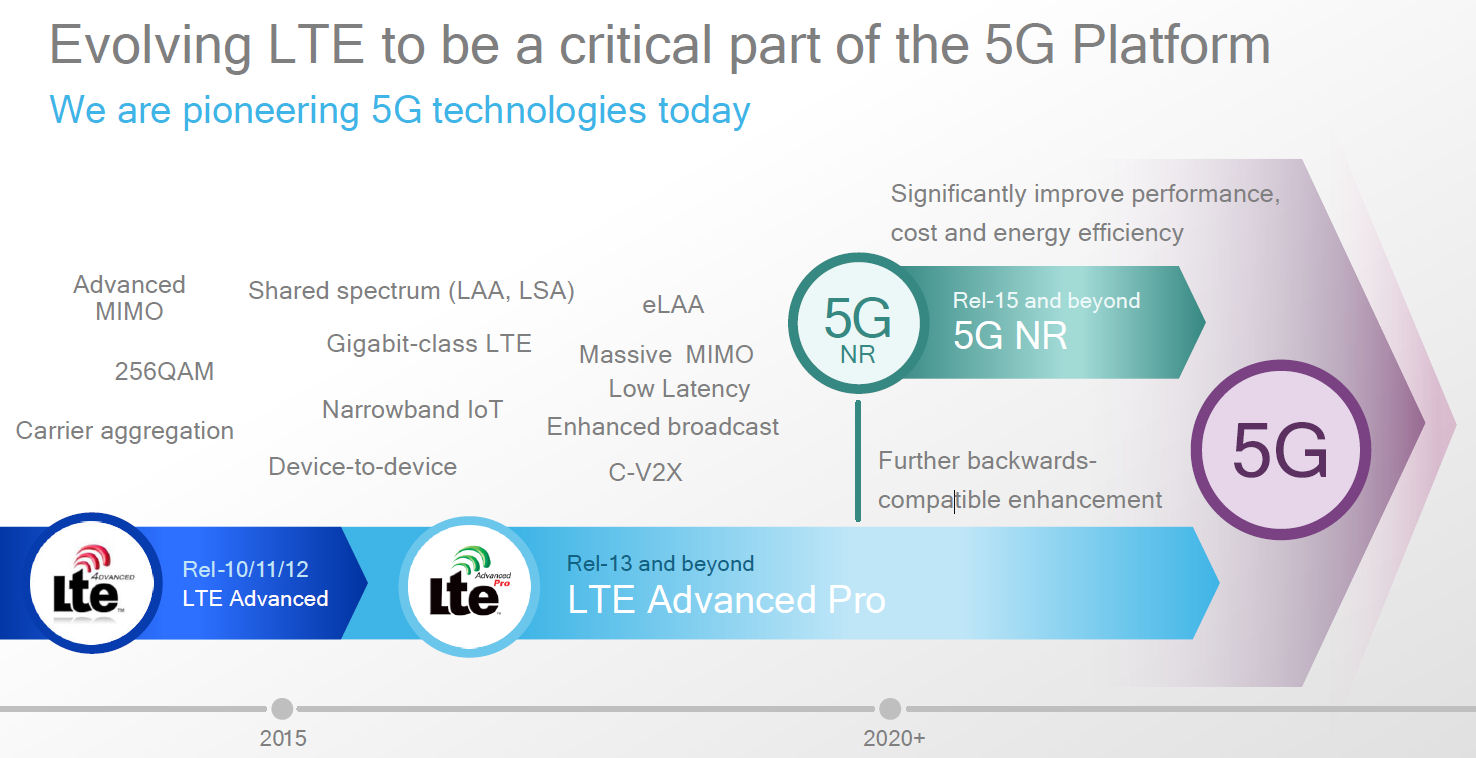 Qualcomm 5G slide 3