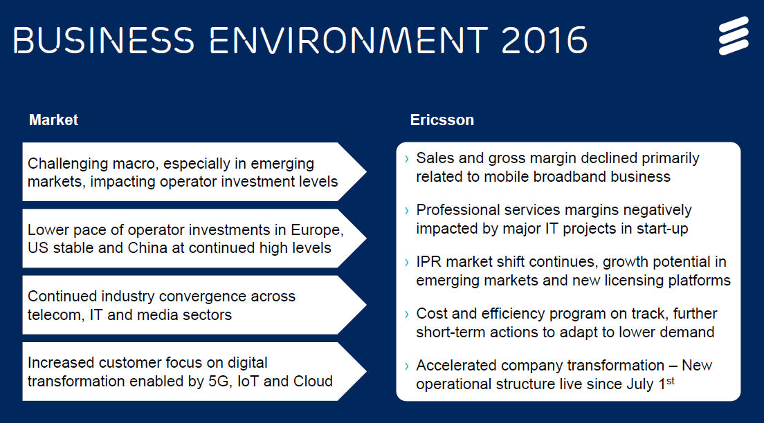 Ericsson investor day business environment