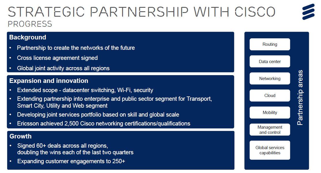 Ericsson investor day cisco partnership