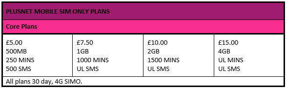 plusnet mobile tariffs