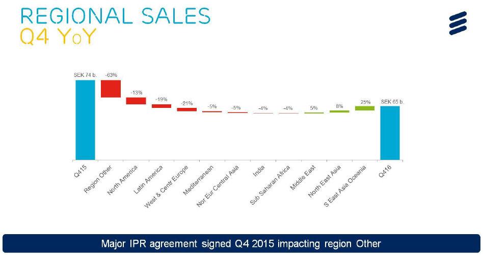 Ericsson Q4 2016 earnings slide 1