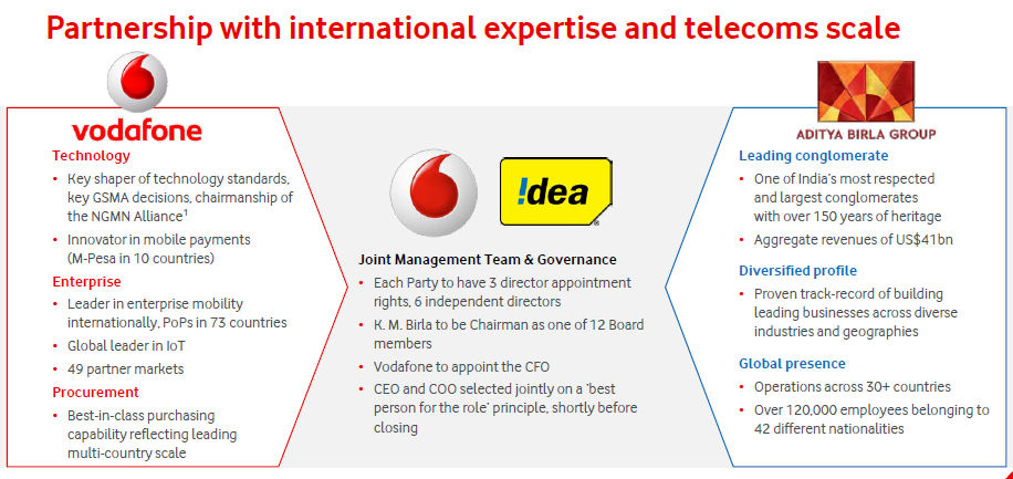 Vodafone Idea slide 3