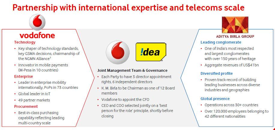 Vodafone reveals bright Idea for tackling Jio in India