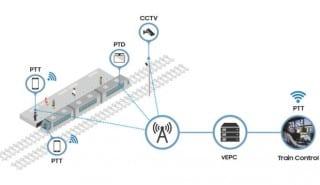 Samsung LTE-R