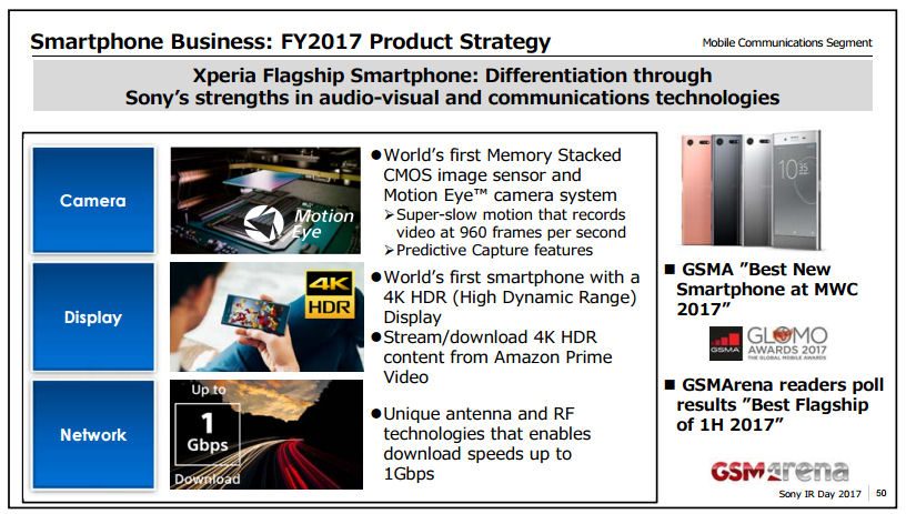 Sony smartphone investor slide 3