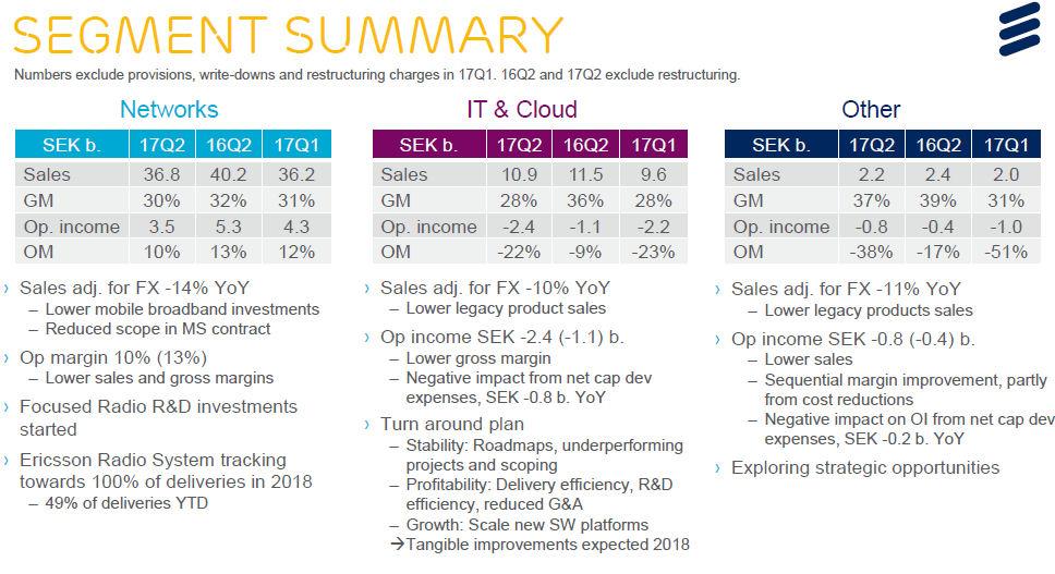 Ericsson Q2 2017 segments