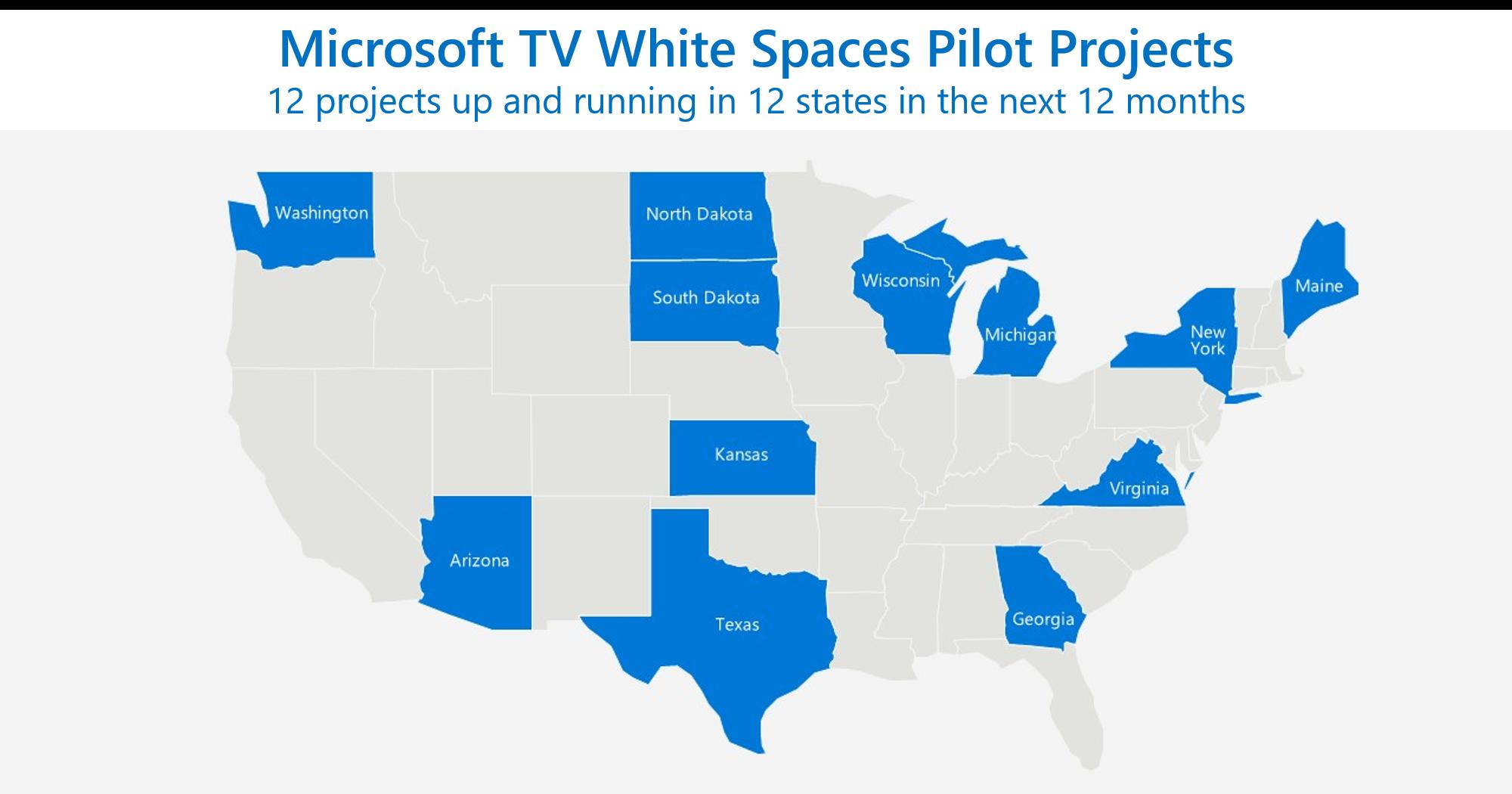 Microsoft Rural 2
