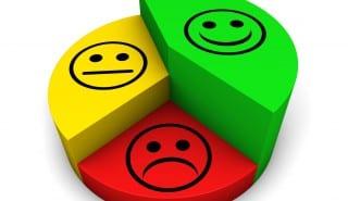 customer experience CEX CEM NPS