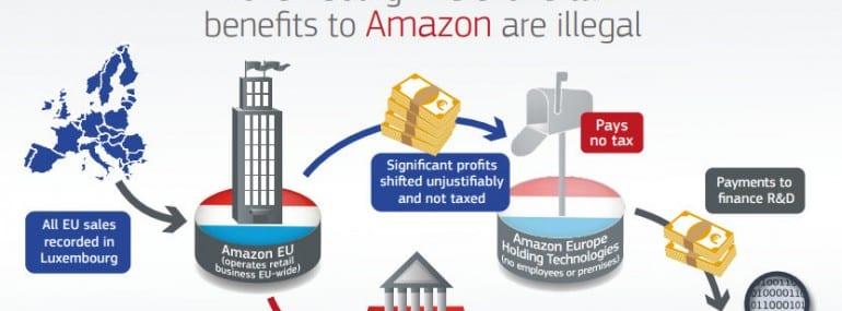 EC Amazon tax