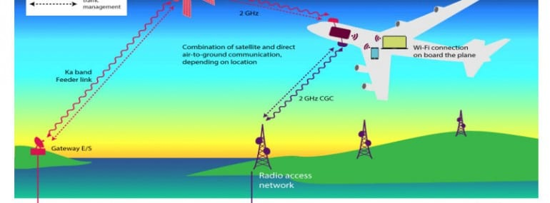 Ofcom satellite diagram