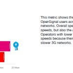Opensignal 4
