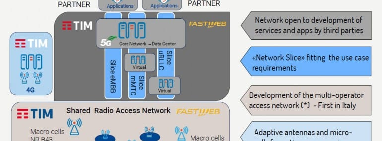 BariMatera5G network slide