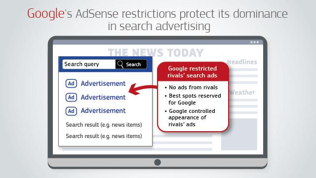 EC google ad graphic