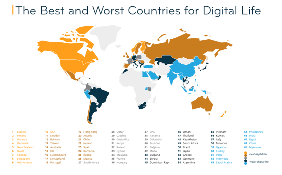 Best and worst countries for Digital Life