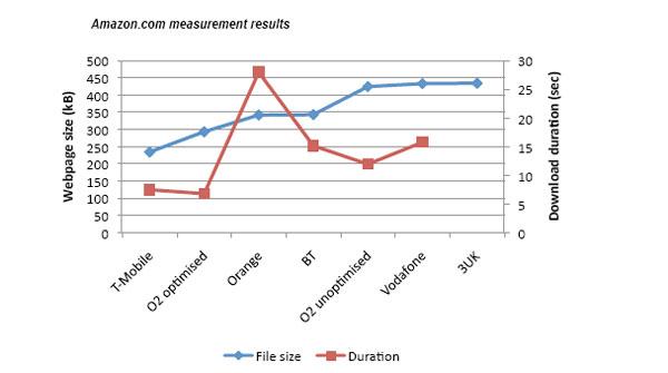 amazon-graph