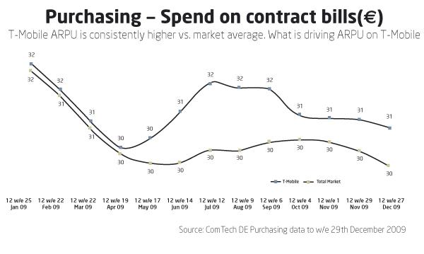 purchasing_contractbills