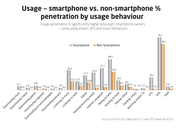 usage_smartphone-vs3a8a81