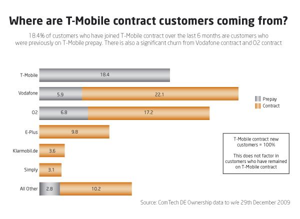 where-are-t-mobile-c3a8b0e