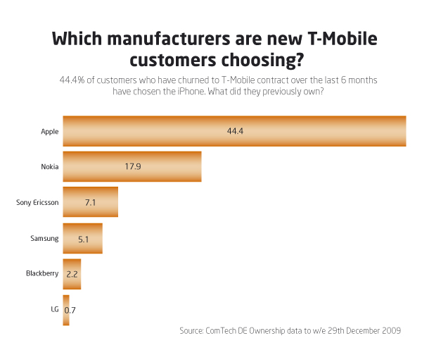 which-manufacturers-3a8b41