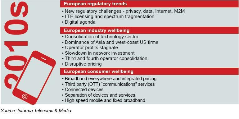 Assessing_regulatory_trends_and_the_health_of_the_European_telecoms_sector_from_the_2010s_1.jpeg