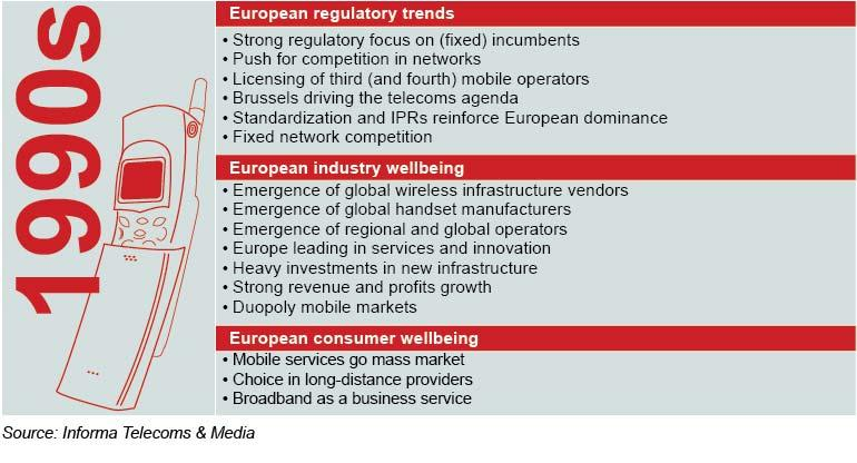 Assessing_regulatory_trends_and_the_health_of_the_European_telecoms_sector_from_the_1990s_1.jpeg
