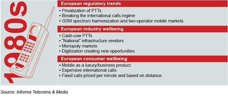 Assessing_regulatory_trends_and_the_health_of_the_European_telecoms_sector_from_the_1980s_1.jpeg