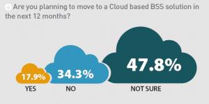 cloud-bss-plan
