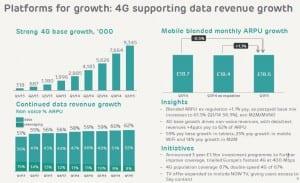 EE Q1 2015 slide