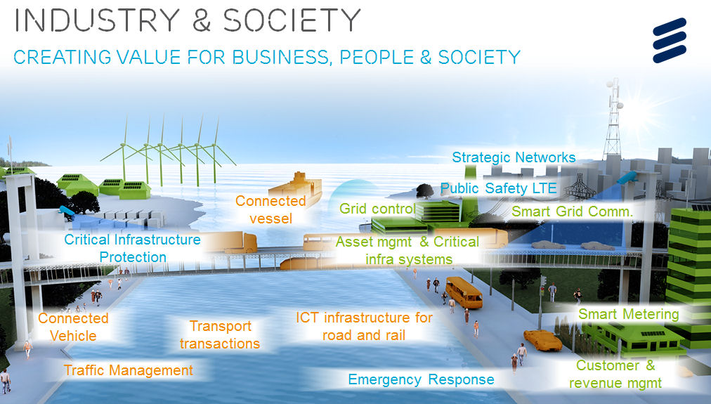 Ericsson industry & society slide