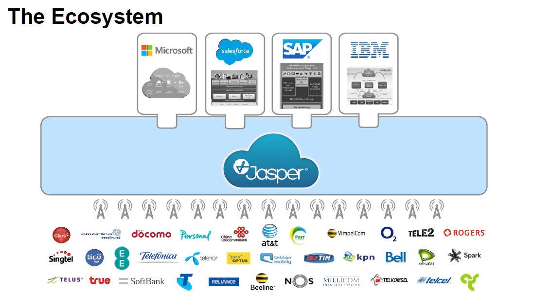 Jasper ecosystem slide
