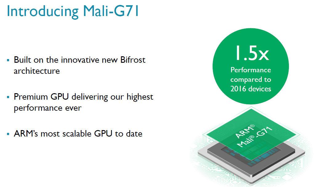 ARM Mali G71