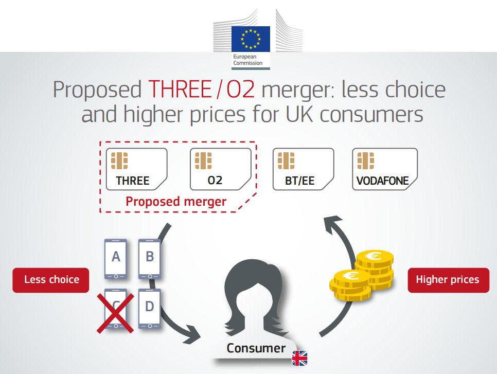 EC three o2 graphic 1